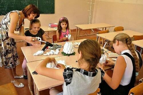 Гурток «Екодизайн» - школа №9
